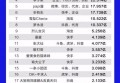 """薇娅57亿、李佳琦46亿……""""网红收入榜""""比明星片酬更惊人?"""